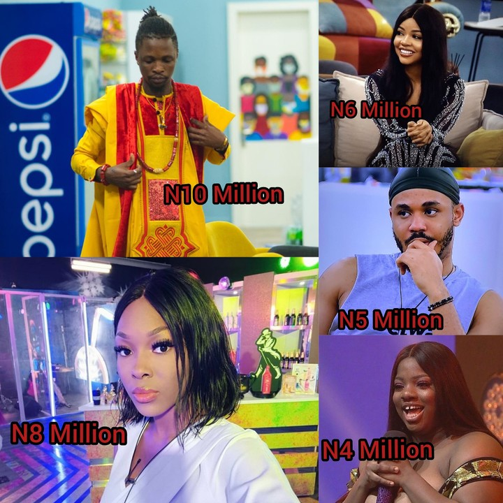 BBNaija2020 : Top 5 Housemates Who Earned More Money This Season